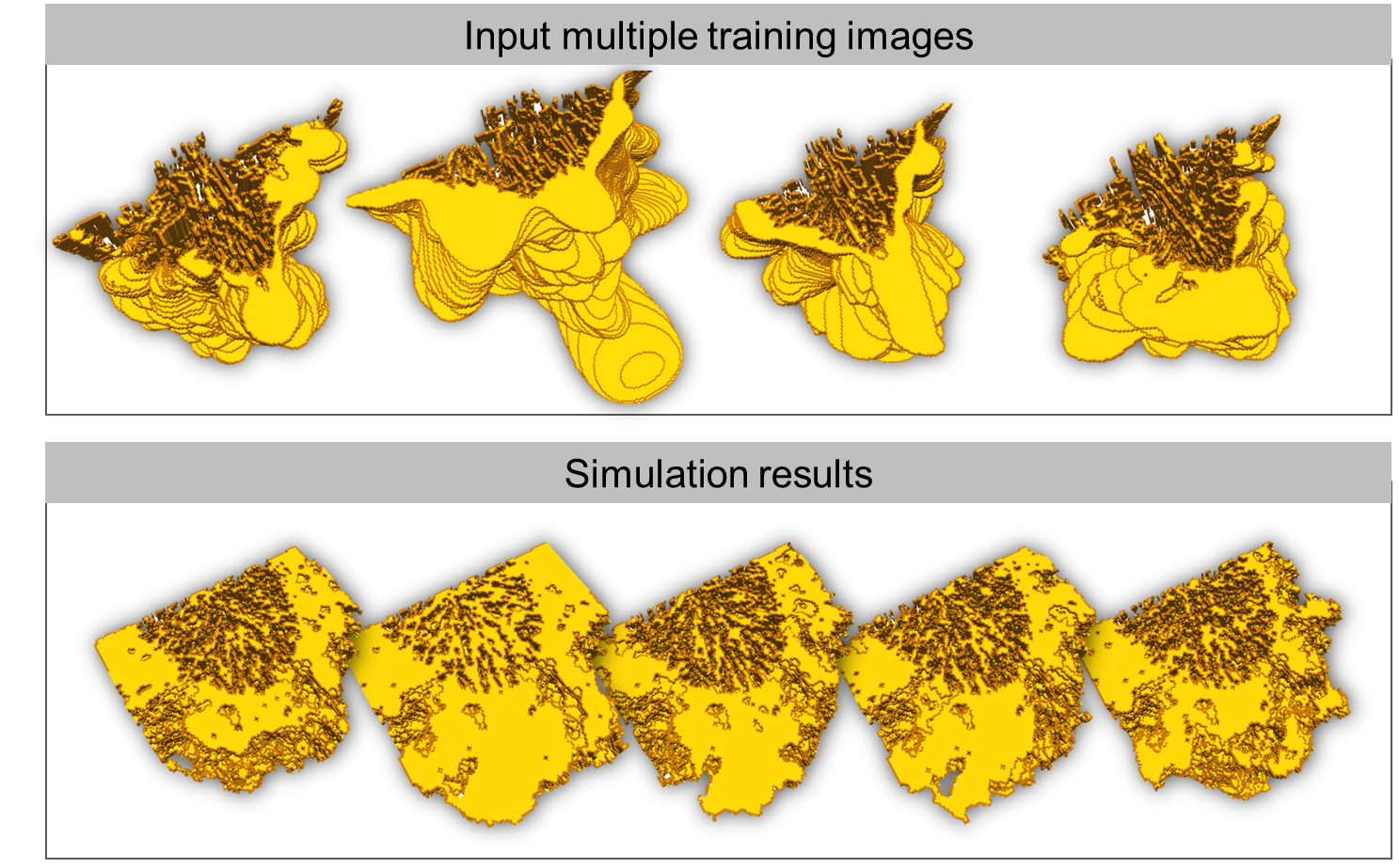 Multipoint MPS simulations from process model training images